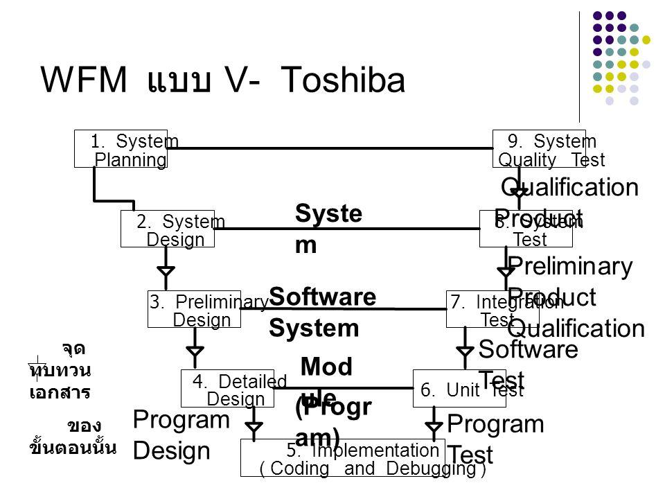 WFM แบบ V- Toshiba Qualification Product System
