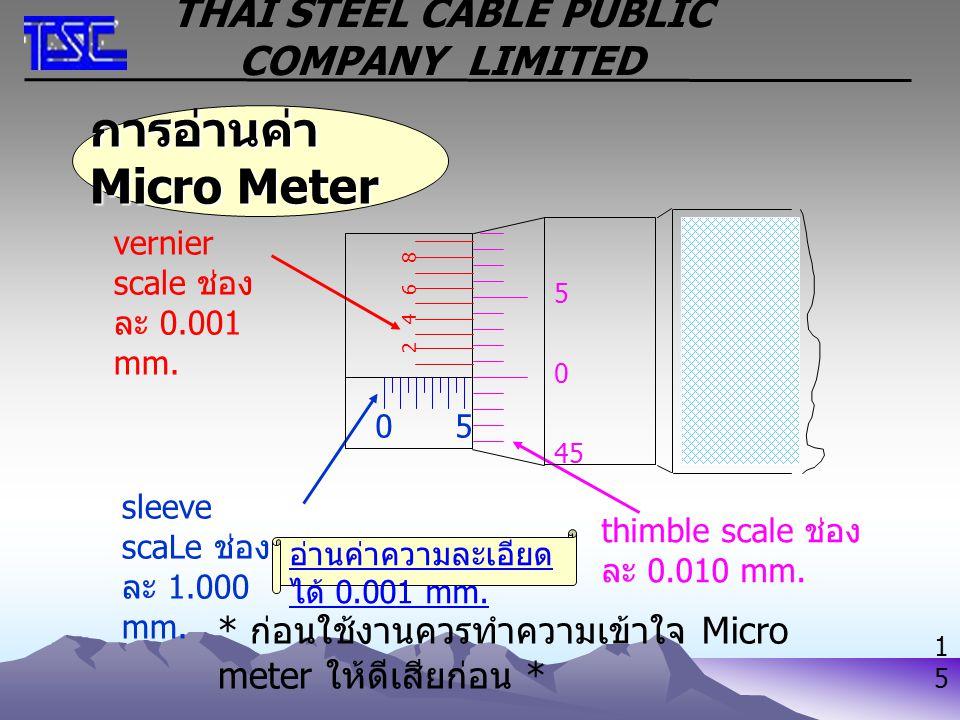 การอ่านค่า Micro Meter