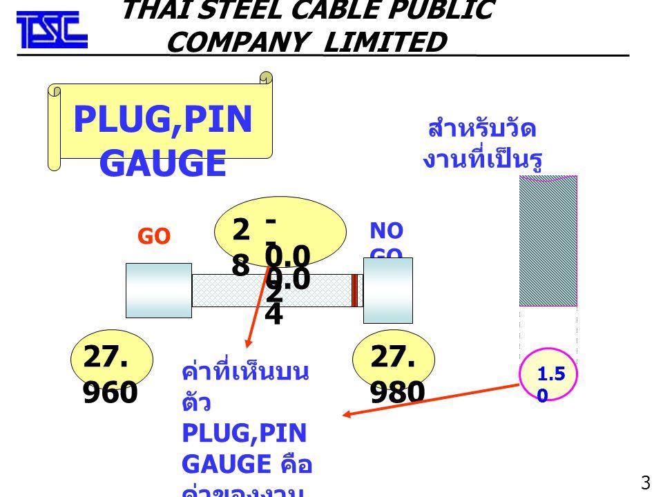 THAI STEEL CABLE PUBLIC COMPANY LIMITED สำหรับวัดงานที่เป็นรู