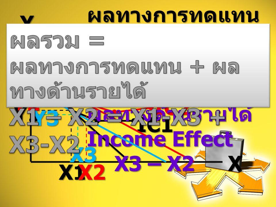ผลรวม = X1 – X2 = X1-X3 + X3-X2 ผลทางการทดแทน