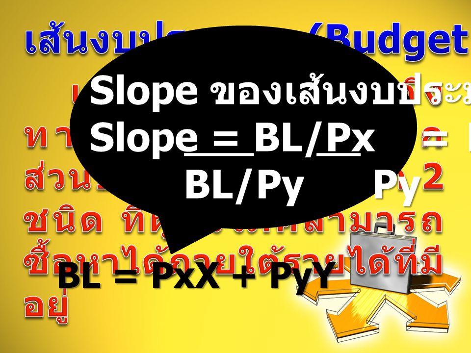 เส้นงบประมาณ (Budget Line : BL) Slope ของเส้นงบประมาณ