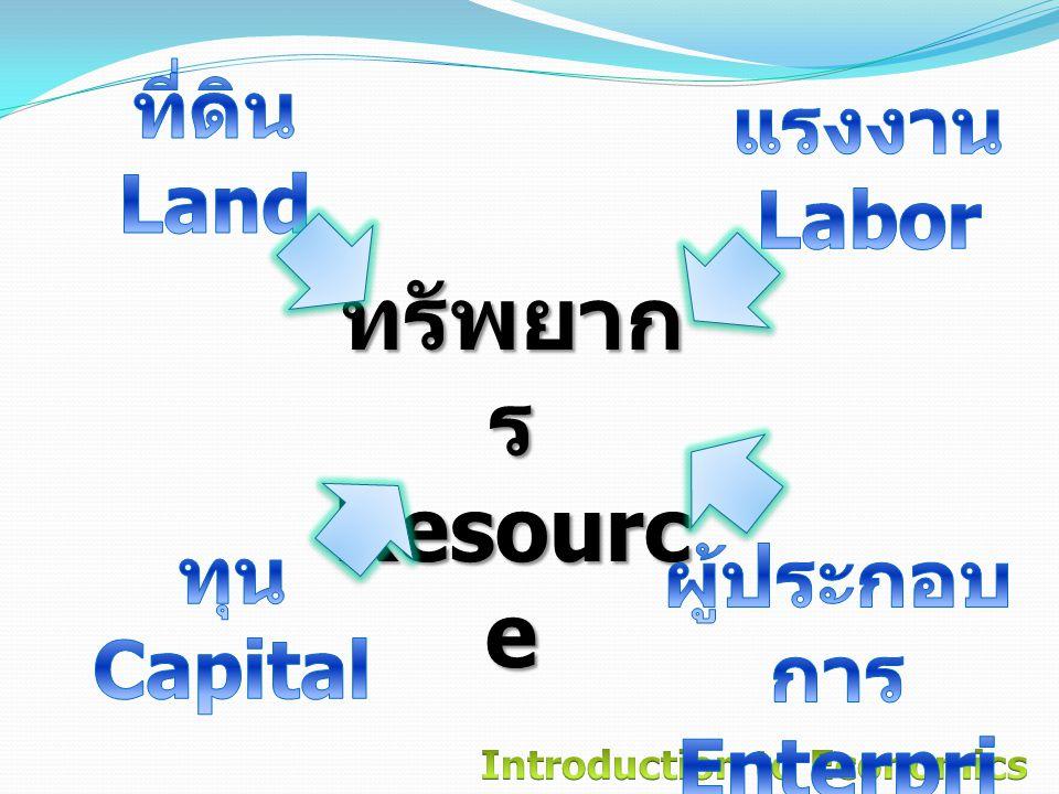 ทรัพยากร Resource ที่ดิน แรงงาน Land Labor ทุน ผู้ประกอบการ Capital