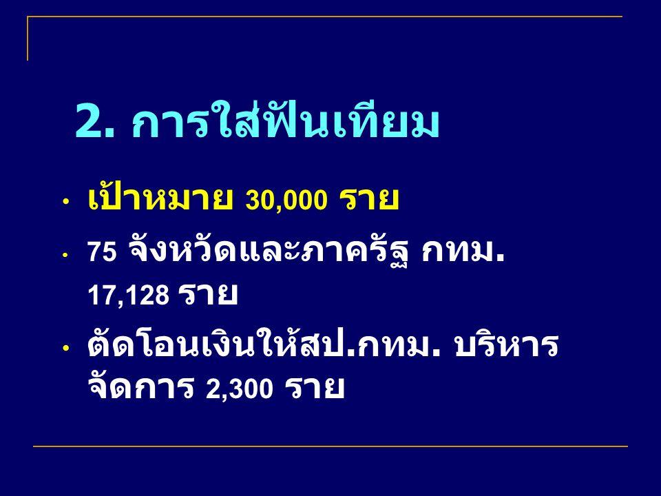 2. การใส่ฟันเทียม เป้าหมาย 30,000 ราย