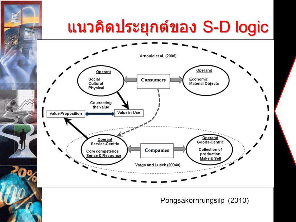 แนวคิดประยุกต์ของ S-D logic