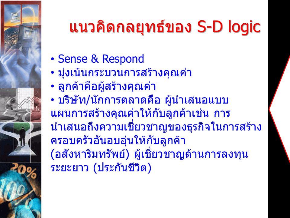 แนวคิดกลยุทธ์ของ S-D logic