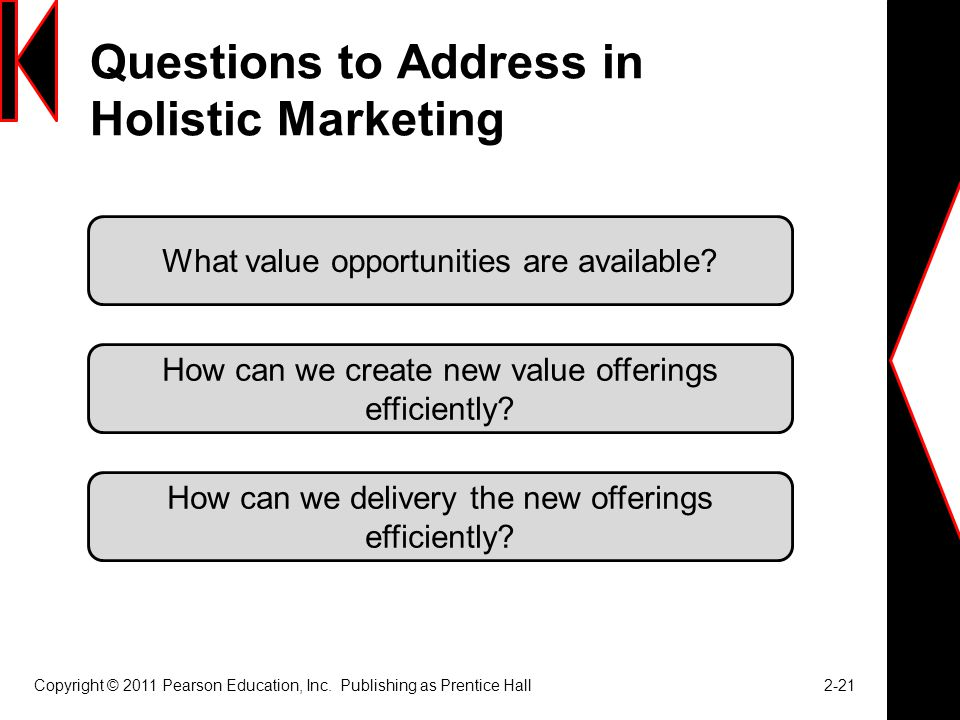 Questions to Address in Holistic Marketing