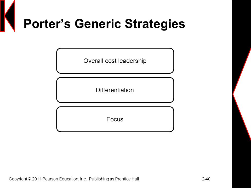 Porter's Generic Strategies
