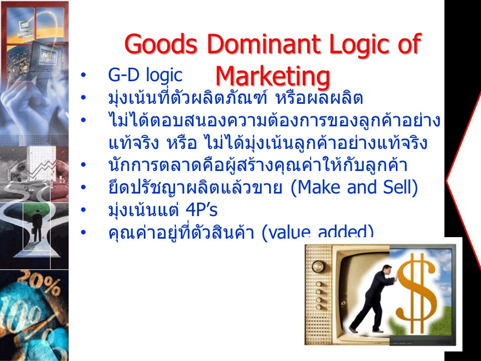Goods Dominant Logic of Marketing