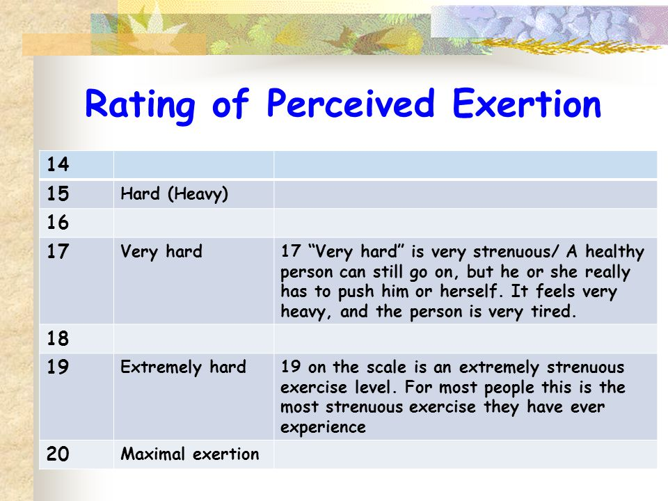 Rating of Perceived Exertion