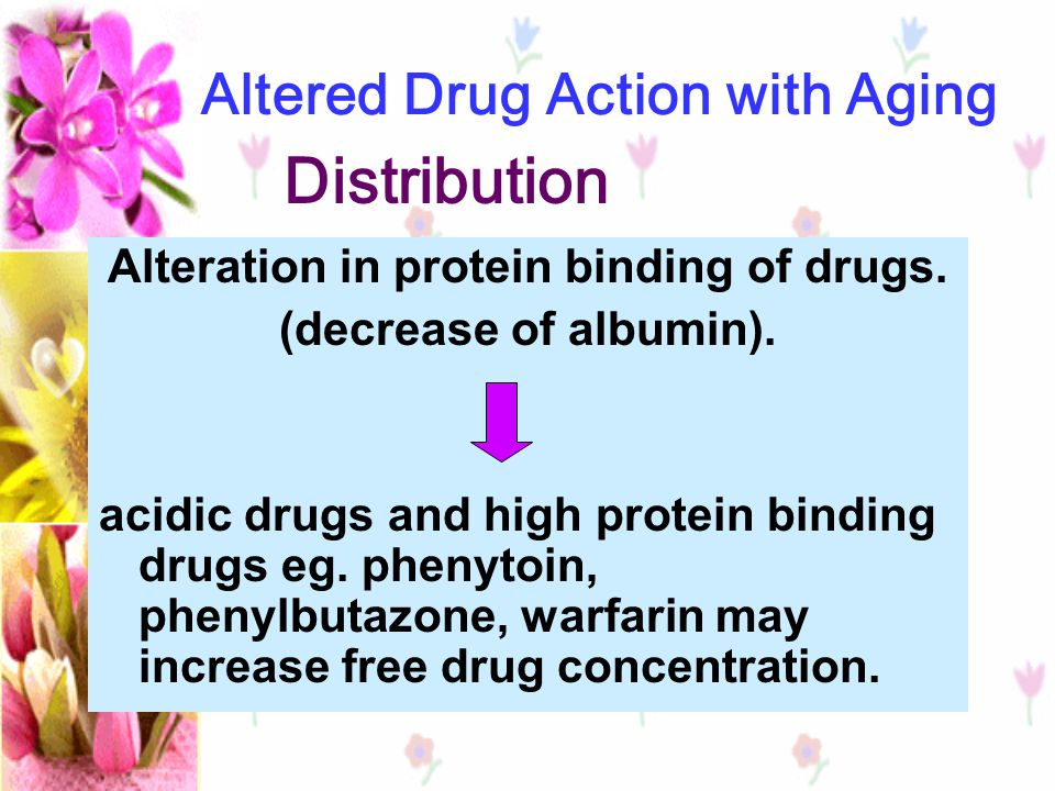 Altered Drug Action with Aging Alteration in protein binding of drugs.