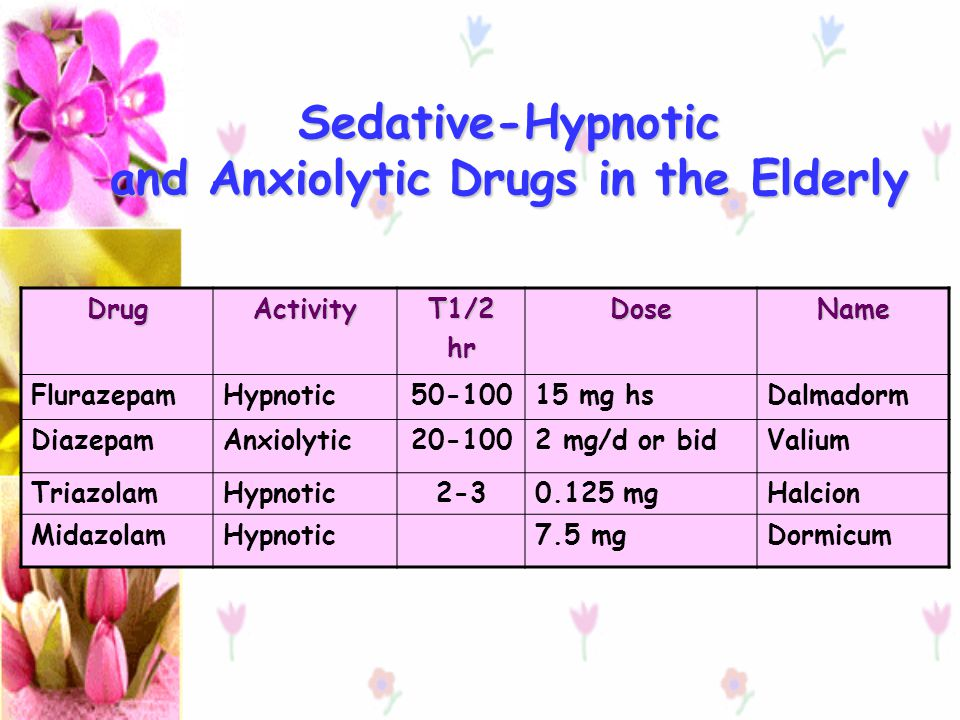 Sedative-Hypnotic and Anxiolytic Drugs in the Elderly