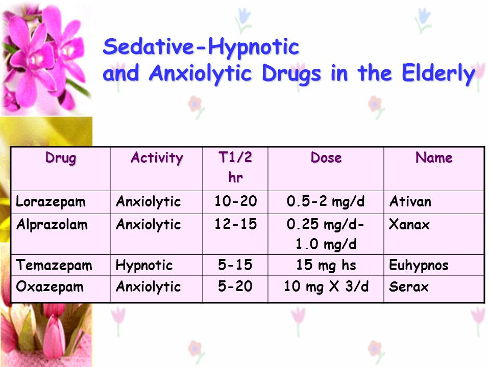 and Anxiolytic Drugs in the Elderly