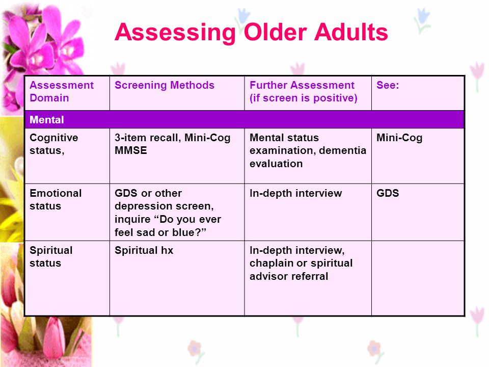 Assessing Older Adults