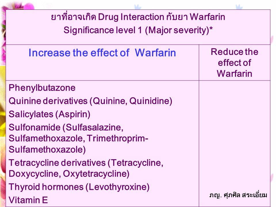 Increase the effect of Warfarin