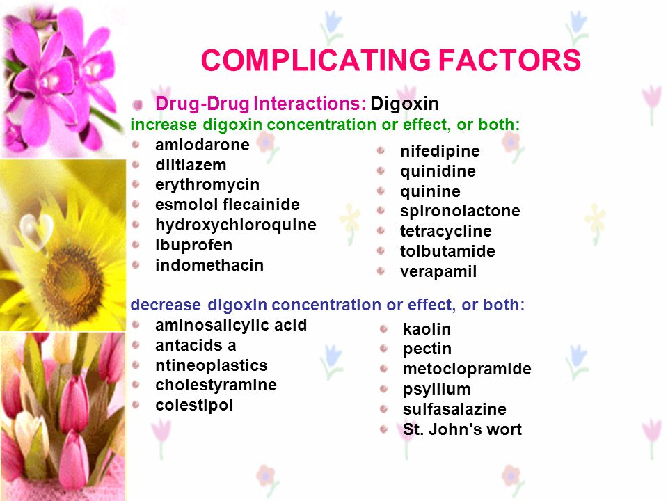 COMPLICATING FACTORS Drug-Drug Interactions: Digoxin