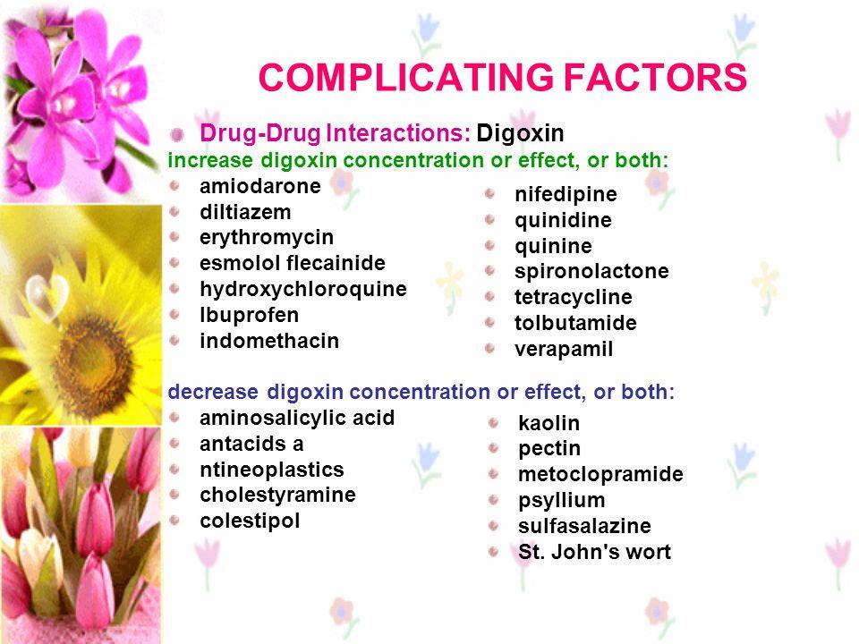 COMPLICATING FACTORS Drug-Drug Interactions: Digoxin