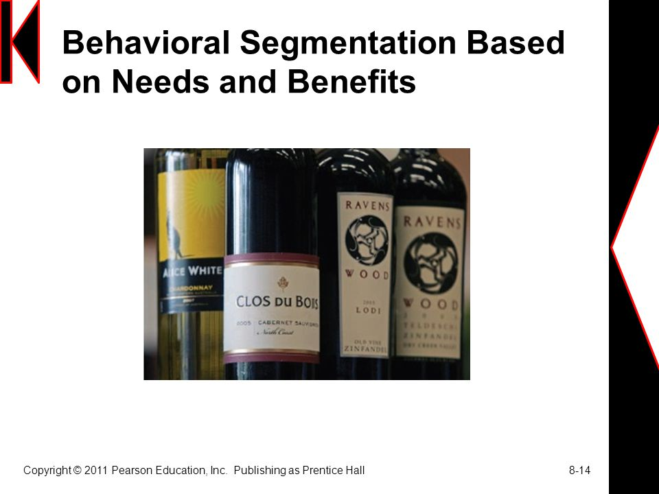 Behavioral Segmentation Based on Needs and Benefits