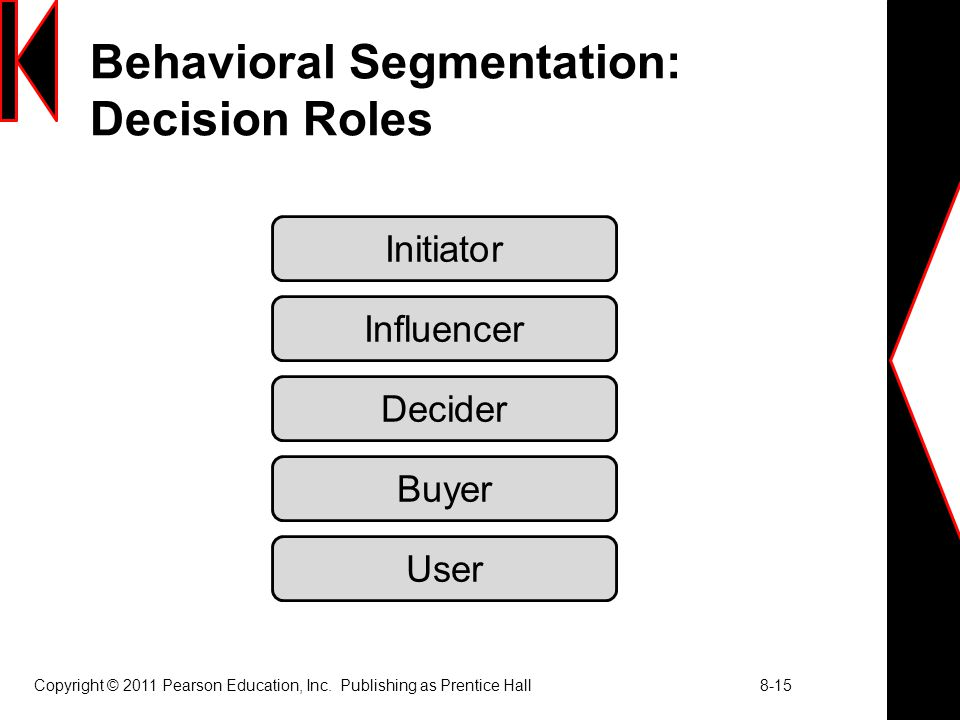 Behavioral Segmentation: Decision Roles