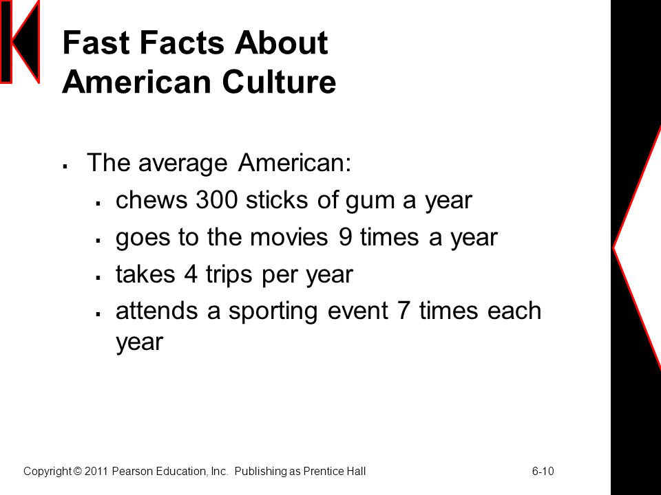 Fast Facts About American Culture