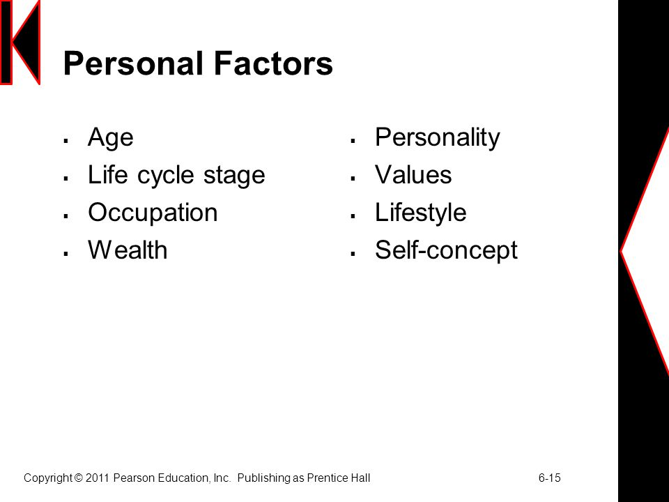 Personal Factors Age Life cycle stage Occupation Wealth Personality