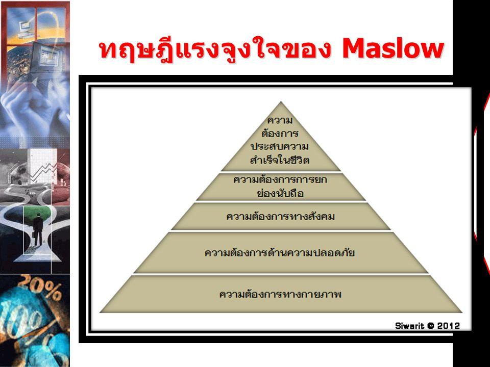 ทฤษฎีแรงจูงใจของ Maslow