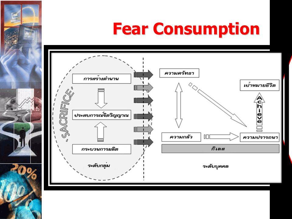 Fear Consumption