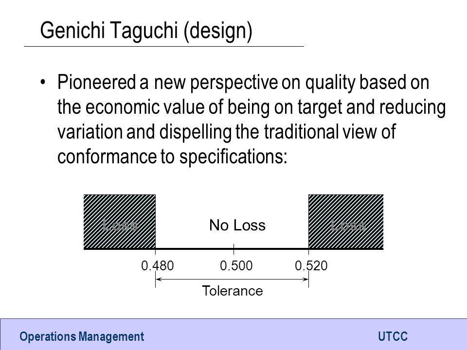 Genichi Taguchi (design)