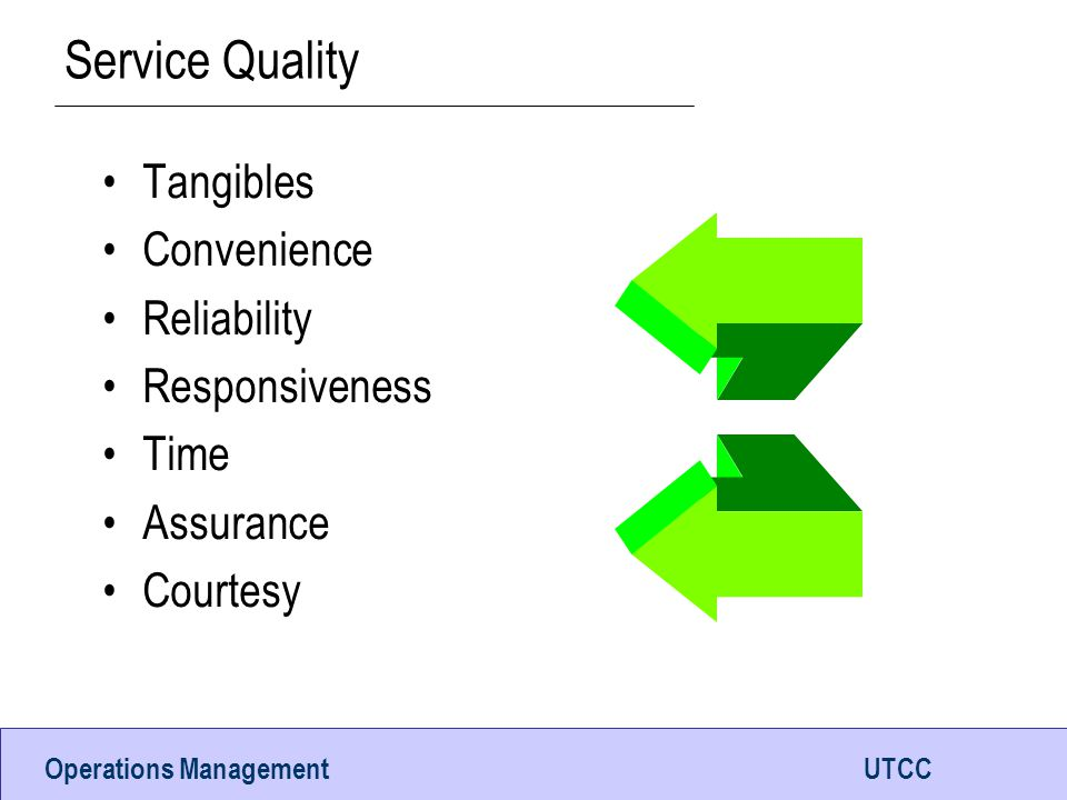 Service Quality Tangibles Convenience Reliability Responsiveness Time
