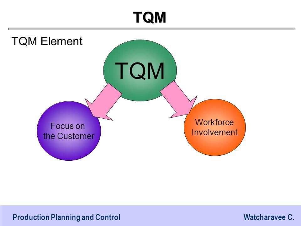 TQM TQM Element TQM Workforce Involvement Focus on the Customer