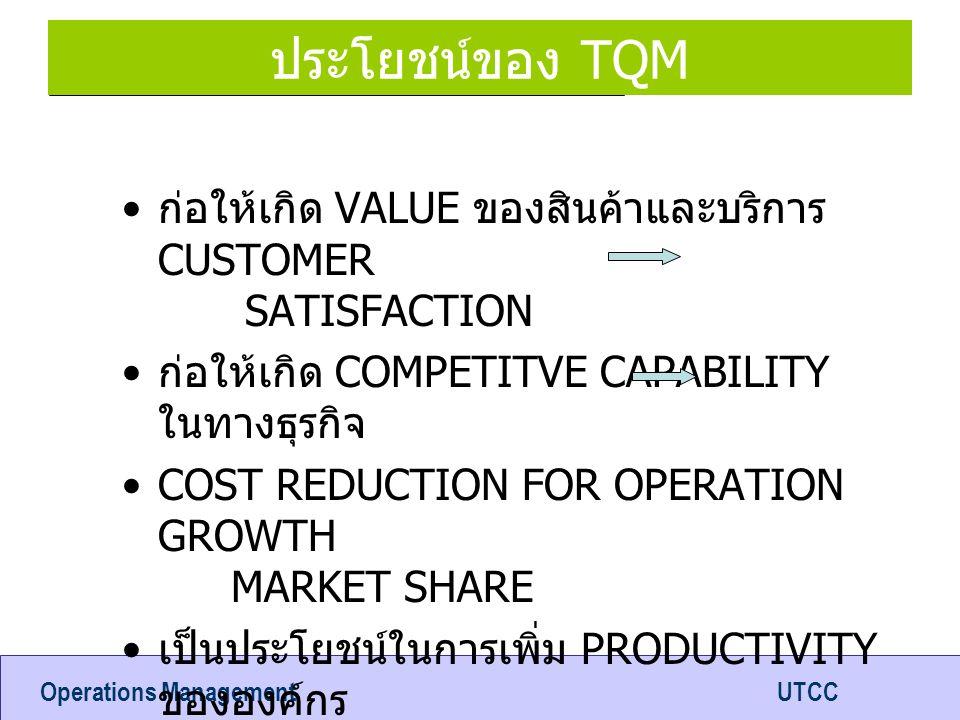 ประโยชน์ของ TQM ก่อให้เกิด VALUE ของสินค้าและบริการ CUSTOMER SATISFACTION. ก่อให้เกิด COMPETITVE CAPABILITY ในทางธุรกิจ.