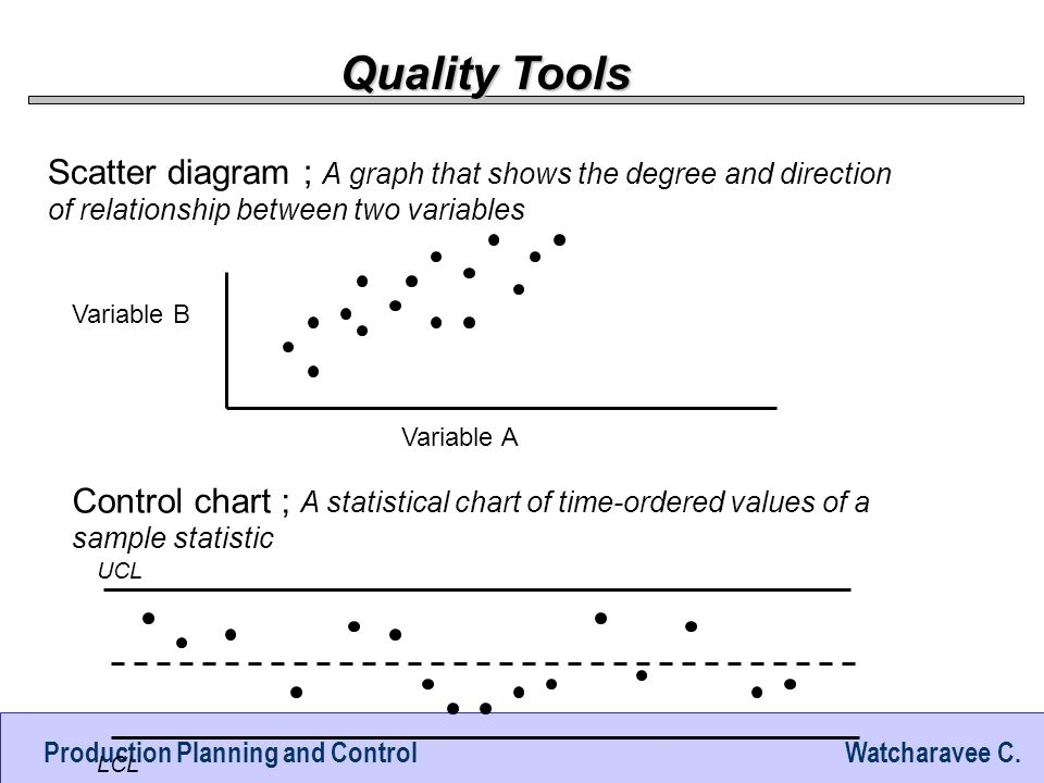 Quality Tools Scatter diagram ; A graph that shows the degree and direction of relationship between two variables.