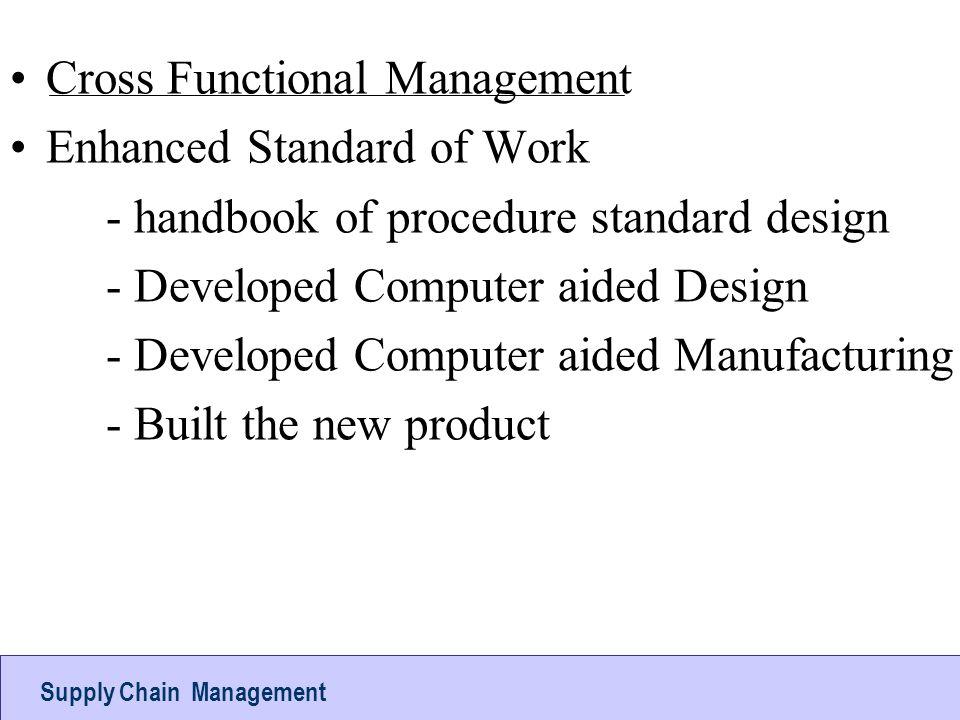 Cross Functional Management Enhanced Standard of Work