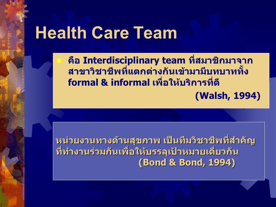 Health Care Team คือ Interdisciplinary team ที่สมาชิกมาจากสาขาวิชาชีพที่แตกต่างกันเข้ามามีบทบาททั้ง formal & informal เพื่อให้บริการที่ดี