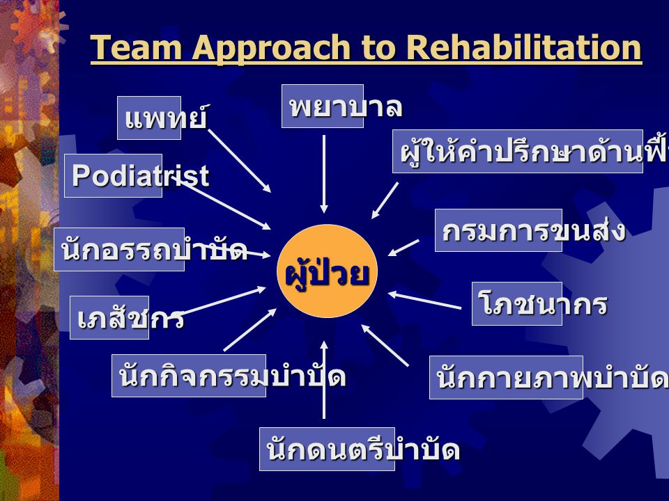 Team Approach to Rehabilitation