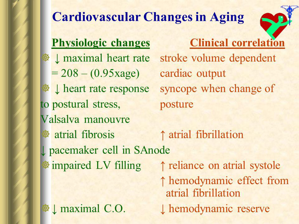 Cardiovascular Changes in Aging
