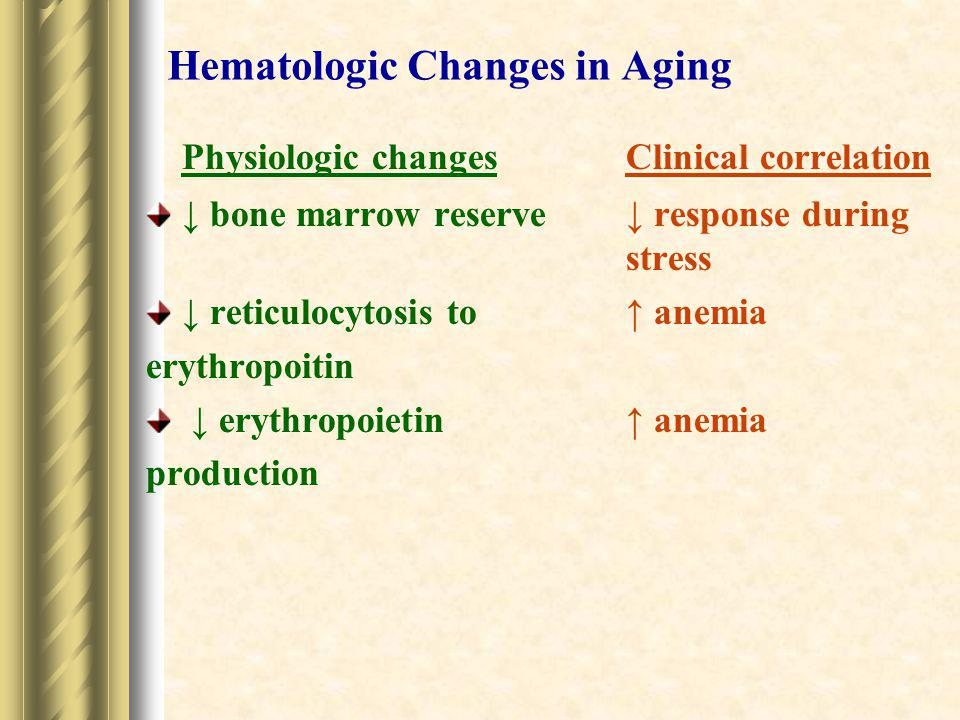 Hematologic Changes in Aging