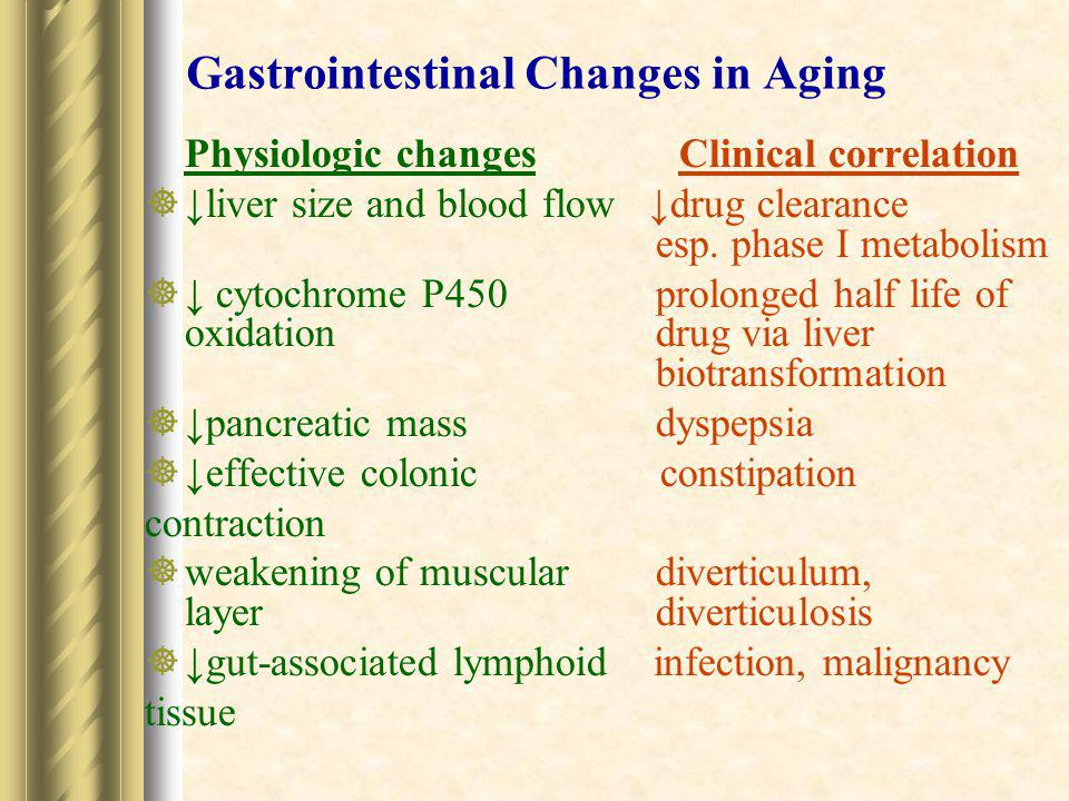 Gastrointestinal Changes in Aging