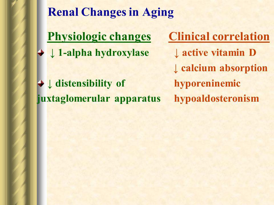 Renal Changes in Aging ↓ 1-alpha hydroxylase ↓ active vitamin D