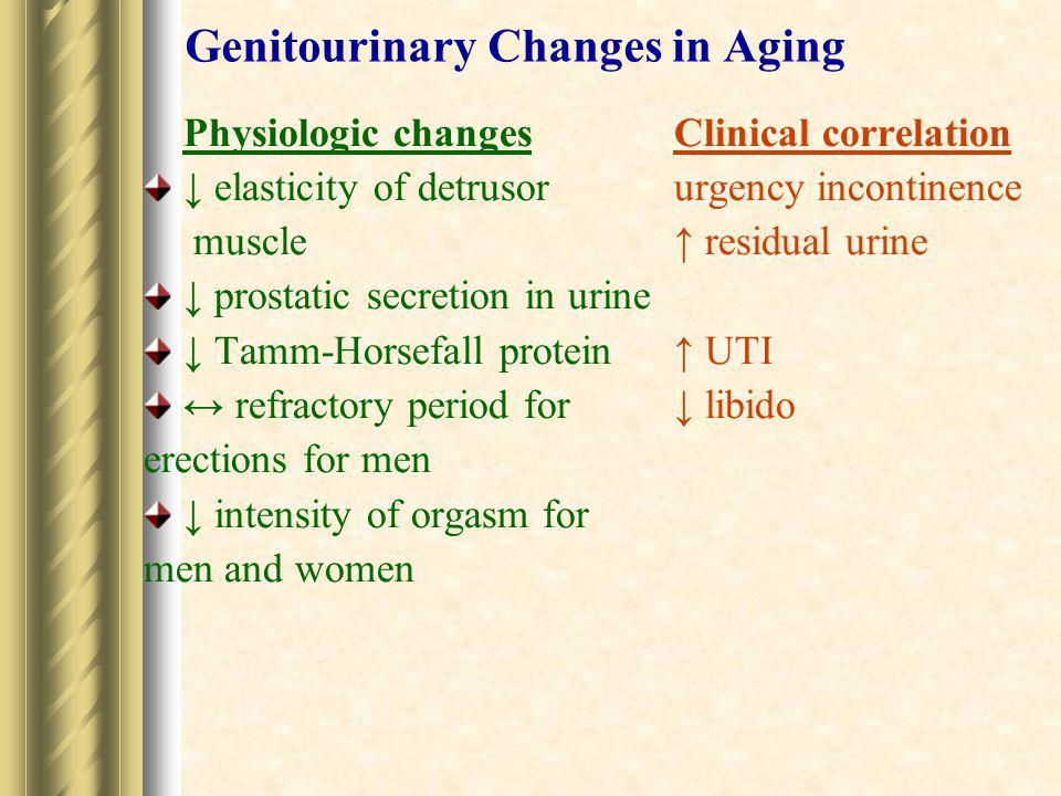 Genitourinary Changes in Aging
