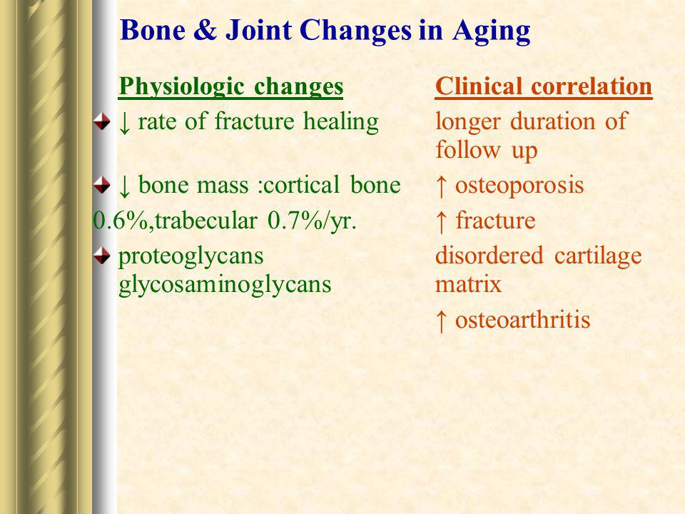 Bone & Joint Changes in Aging