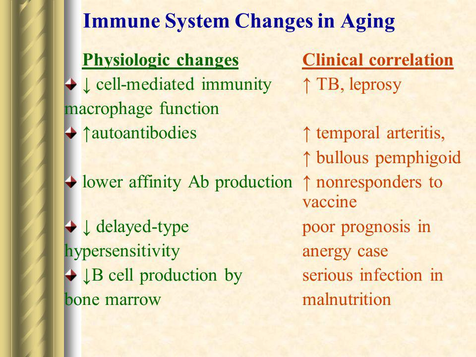 Immune System Changes in Aging