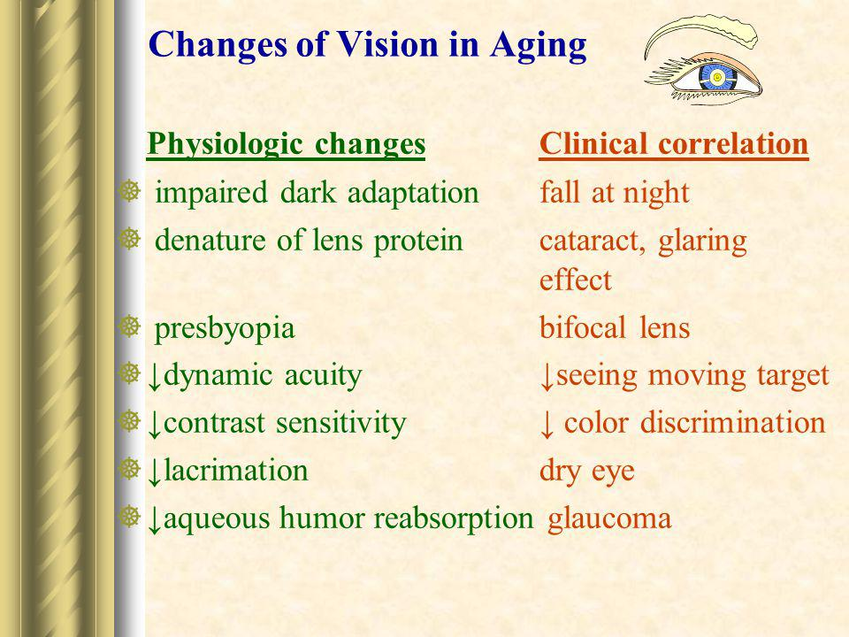 Changes of Vision in Aging