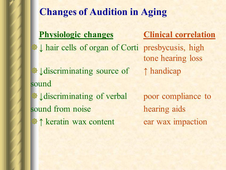 Changes of Audition in Aging