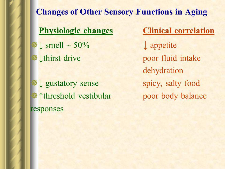 Changes of Other Sensory Functions in Aging