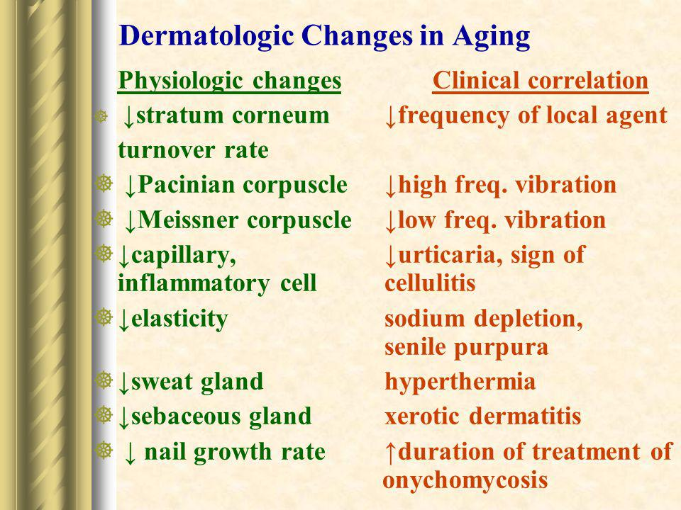 Dermatologic Changes in Aging