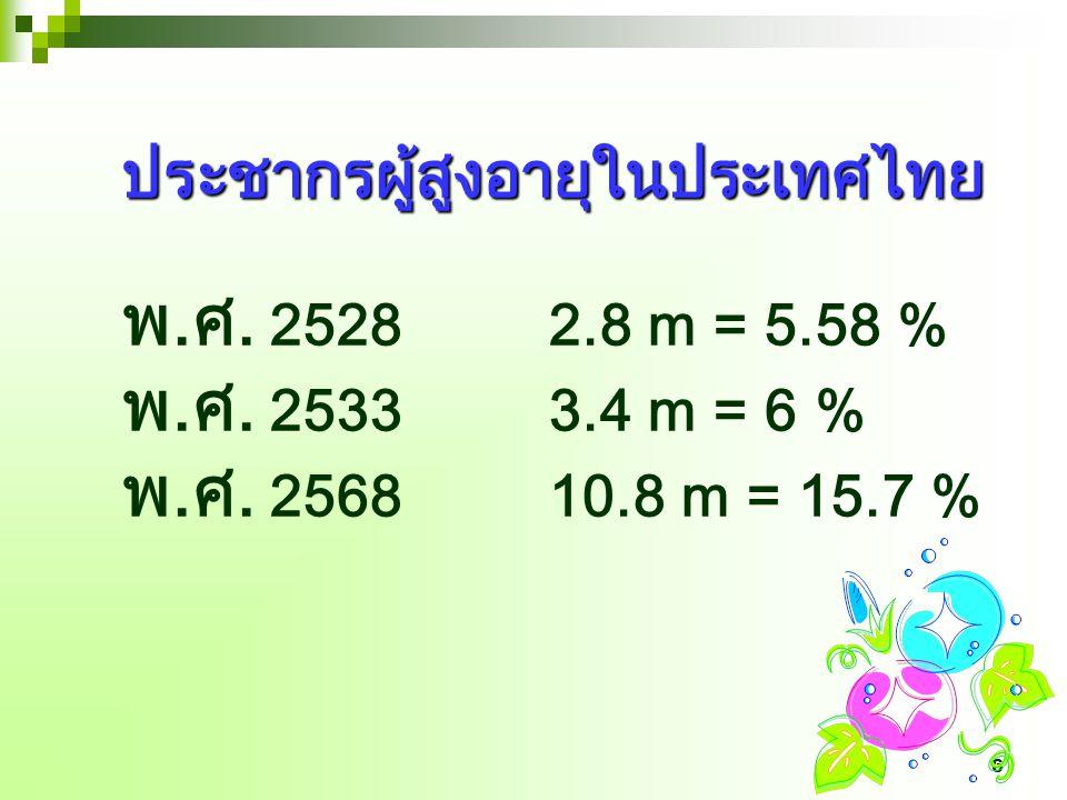 ประชากรผู้สูงอายุในประเทศไทย