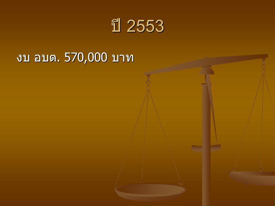 ปี 2553 งบ อบต. 570,000 บาท