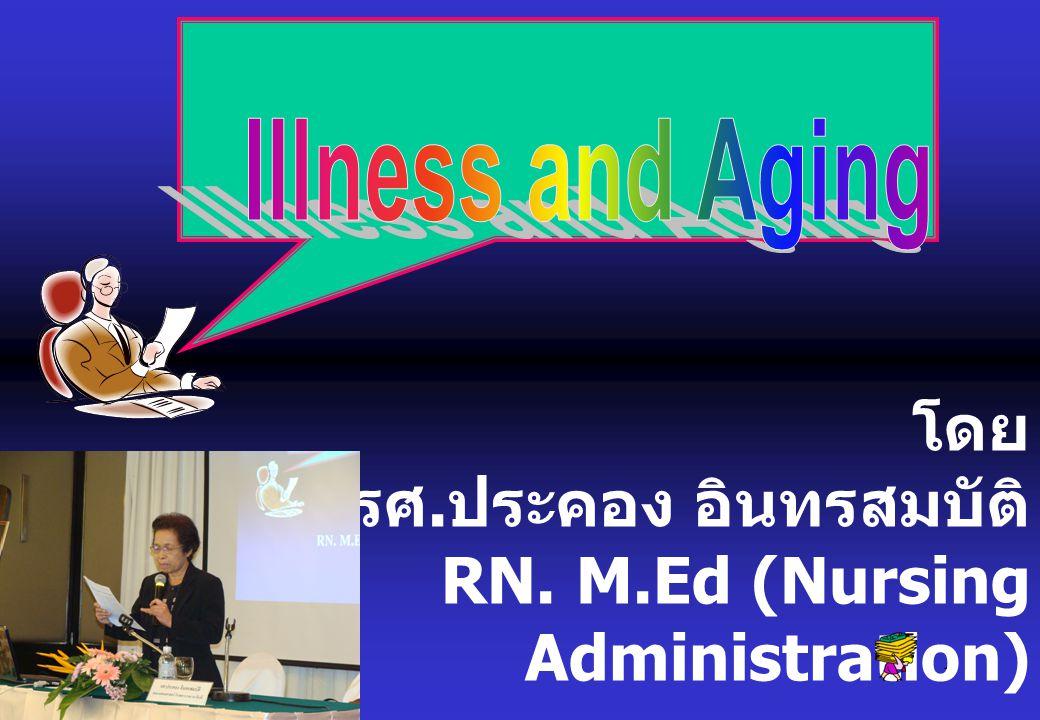 RN. M.Ed (Nursing Administration)