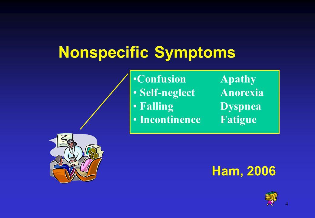 Nonspecific Symptoms Ham, 2006 Confusion Apathy Self-neglect Anorexia