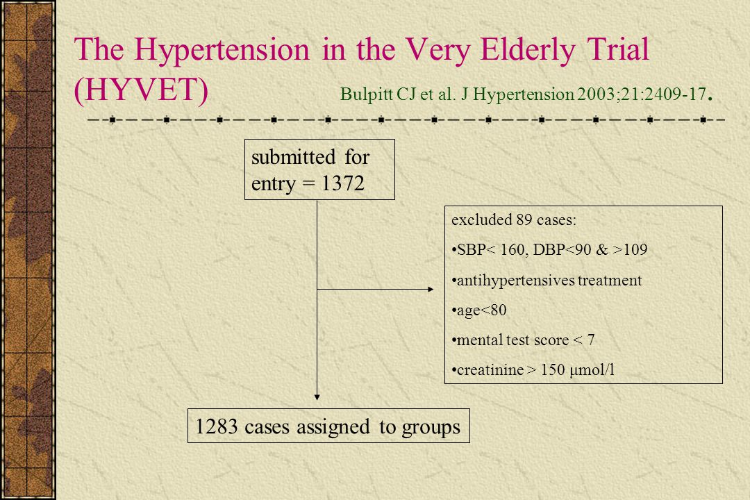The Hypertension in the Very Elderly Trial (HYVET). Bulpitt CJ et al